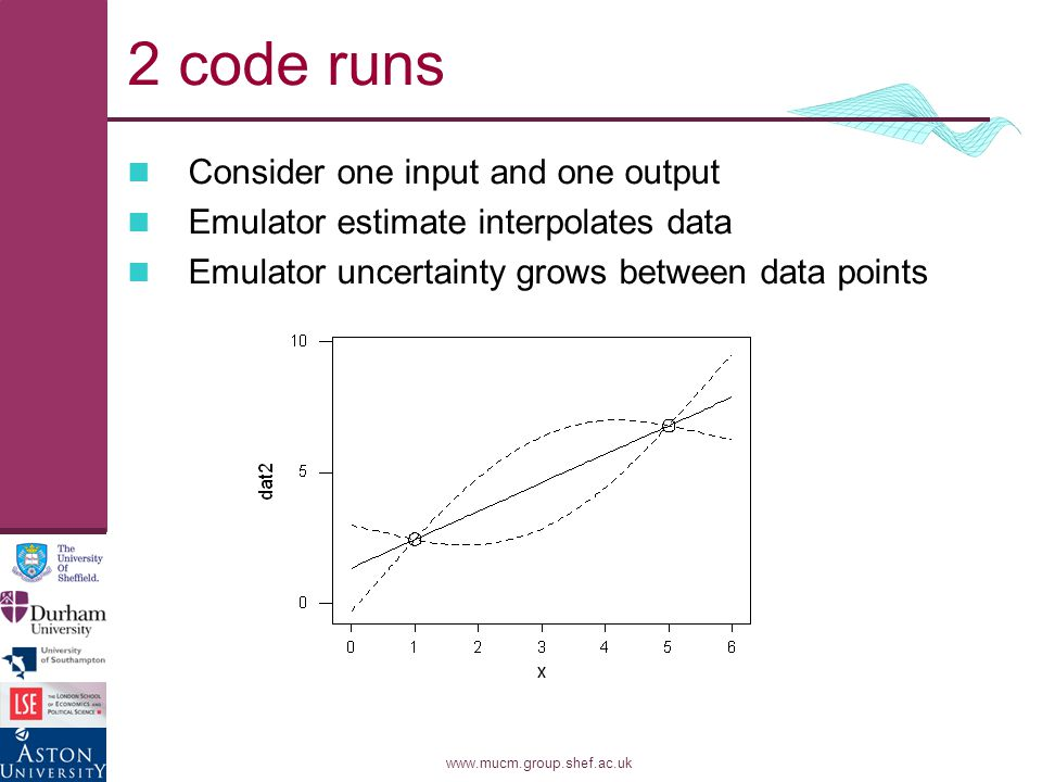 www.mucm.group.shef.ac.uk 2 code runs Consider one input and one output Emulator estimate interpolates data Emulator uncertainty grows between data points