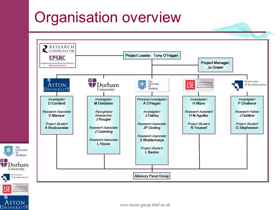 www.mucm.group.shef.ac.uk Organisation overview