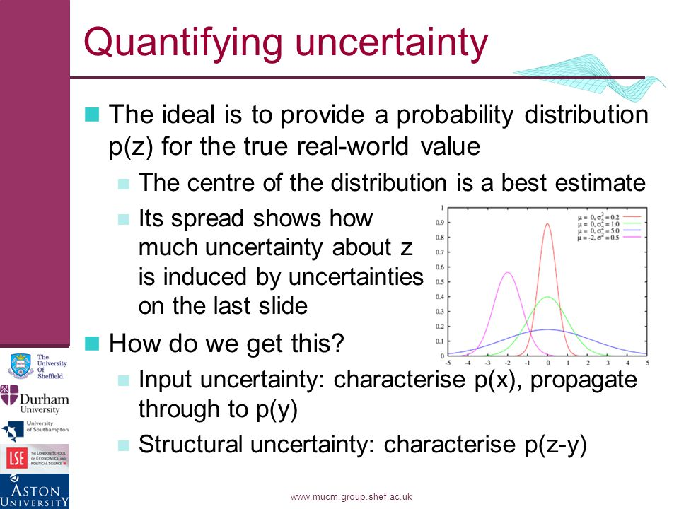 www.mucm.group.shef.ac.uk Quantifying uncertainty The ideal is to provide a probability distribution p(z) for the true real-world value The centre of the distribution is a best estimate Its spread shows how much uncertainty about z is induced by uncertainties on the last slide How do we get this.