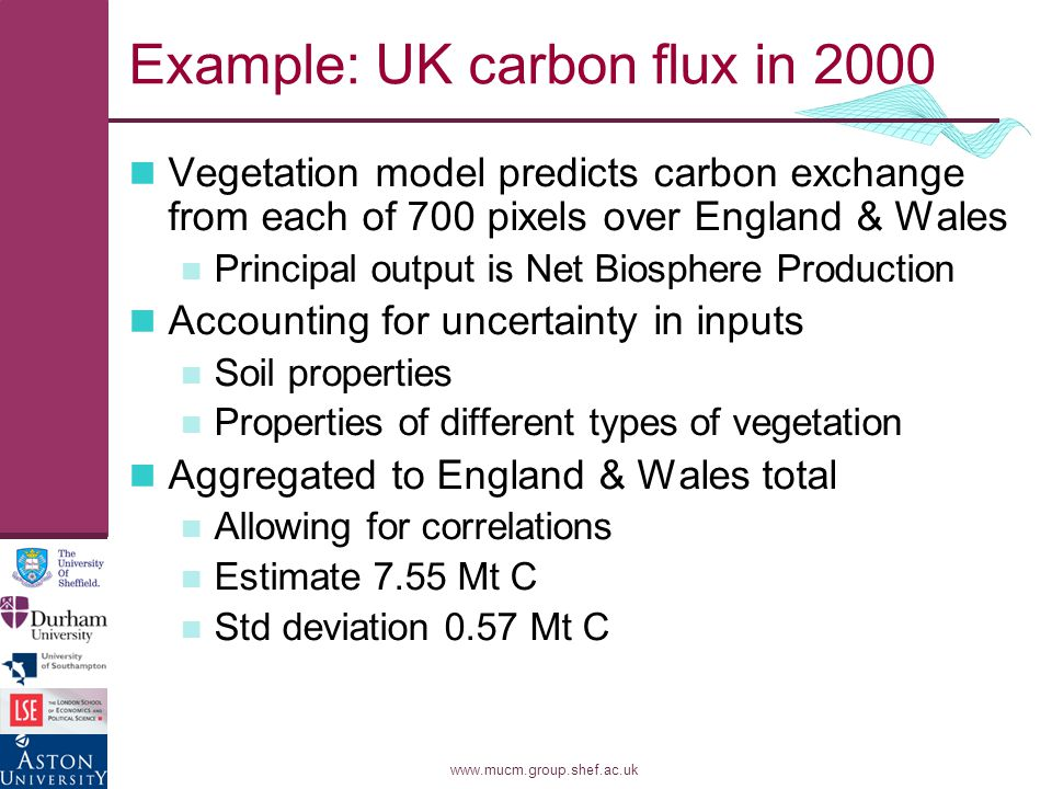 www.mucm.group.shef.ac.uk Example: UK carbon flux in 2000 Vegetation model predicts carbon exchange from each of 700 pixels over England & Wales Principal output is Net Biosphere Production Accounting for uncertainty in inputs Soil properties Properties of different types of vegetation Aggregated to England & Wales total Allowing for correlations Estimate 7.55 Mt C Std deviation 0.57 Mt C