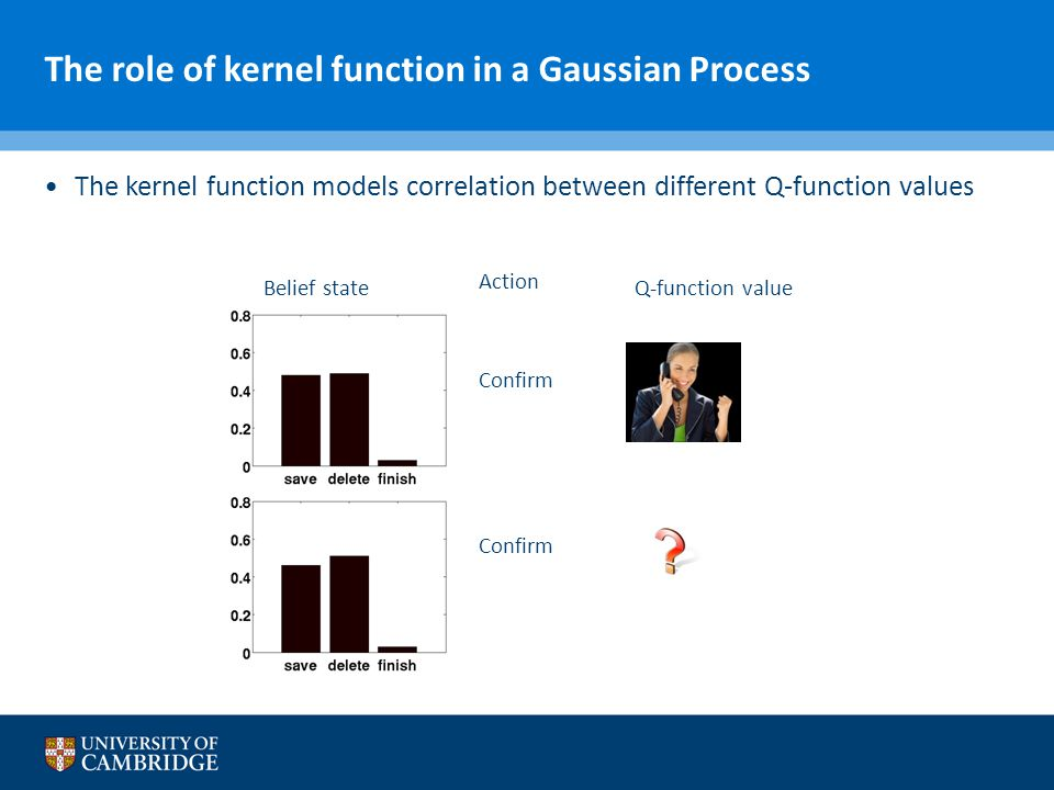 The role of kernel function in a Gaussian Process The kernel function models correlation between different Q-function values Confirm Q-function value Action Belief state Confirm