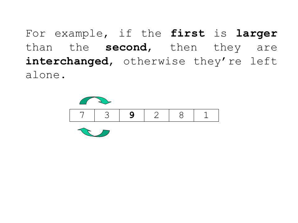 For example, if the first is larger than the second, then they are interchanged, otherwise they're left alone.