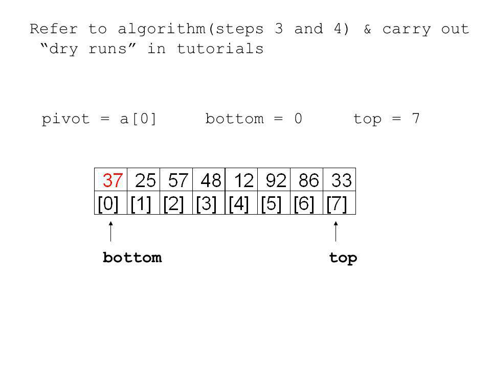 pivot = a[0]bottom = 0top = 7 bottomtop Refer to algorithm(steps 3 and 4) & carry out dry runs in tutorials