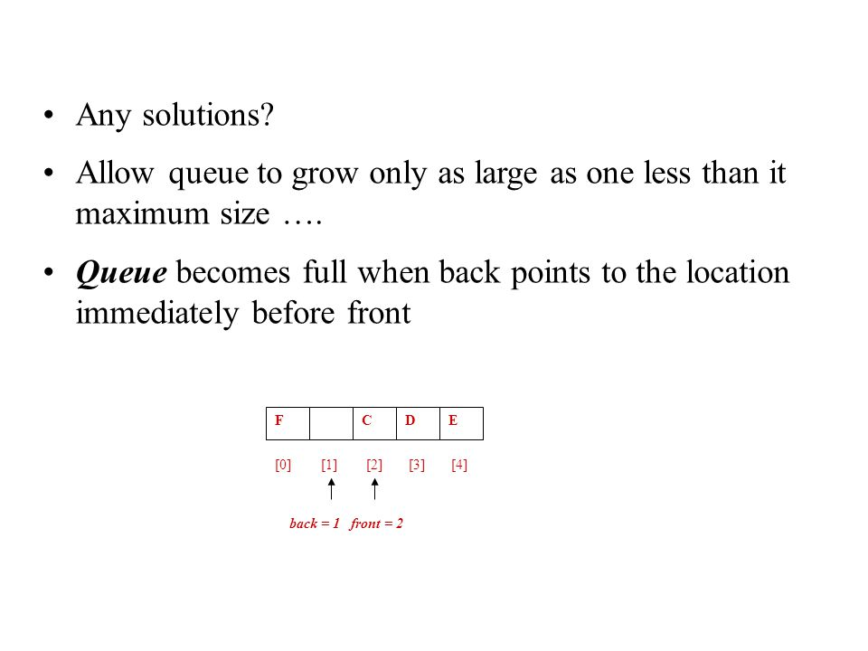 Any solutions. Allow queue to grow only as large as one less than it maximum size ….