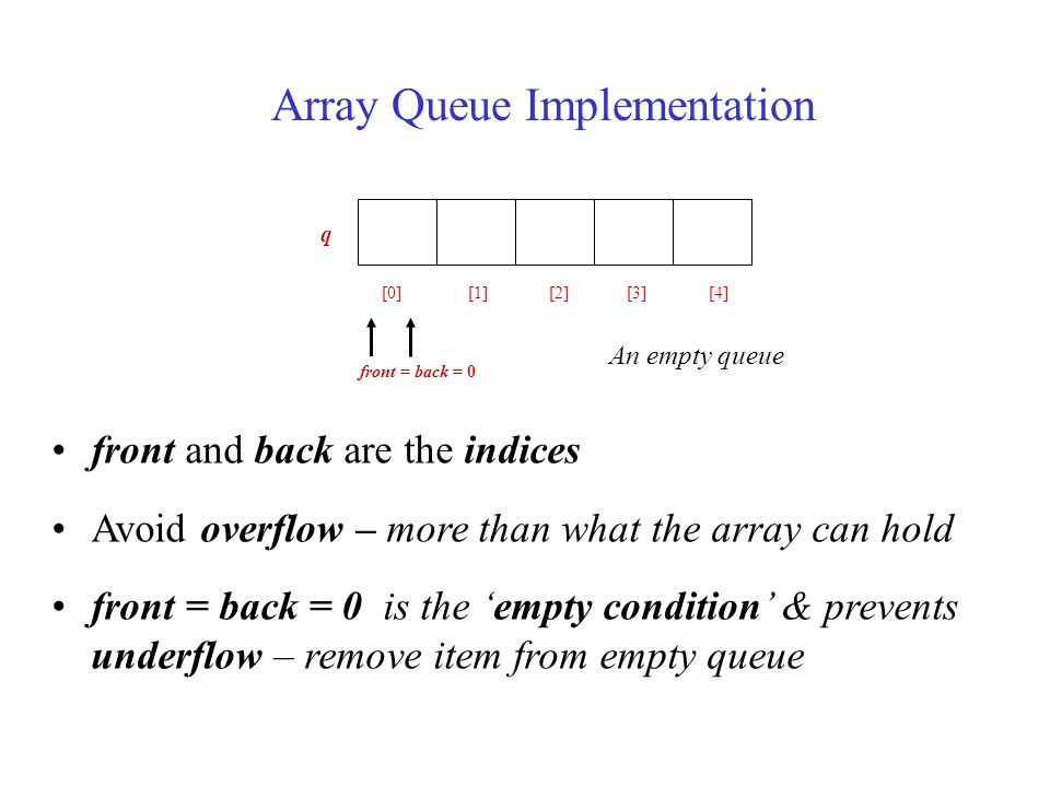 front and back are the indices Avoid overflow – more than what the array can hold front = back = 0 is the 'empty condition' & prevents underflow – remove item from empty queue [0] [1] [2] [3] [4] front = back = 0 q An empty queue Array Queue Implementation