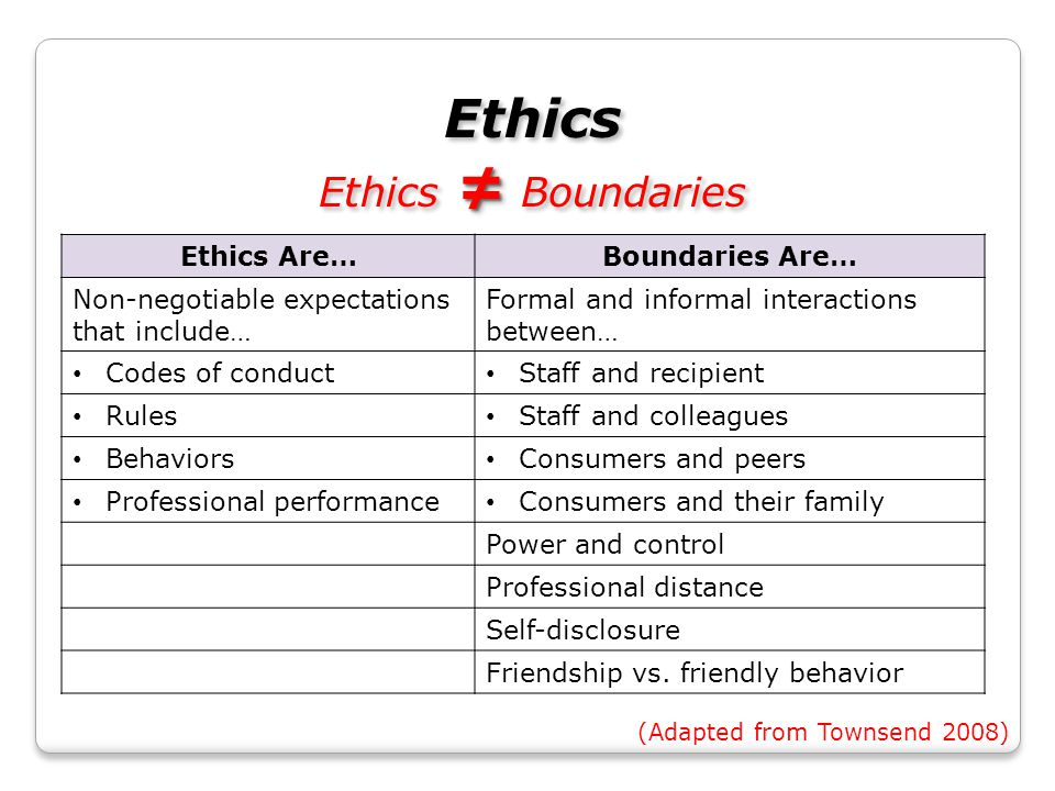 Ethics ≠ Ethics ≠ Boundaries Ethics ≠ Ethics ≠ Boundaries Ethics Are…Boundaries Are… Non-negotiable expectations that include… Formal and informal interactions between… Codes of conduct Staff and recipient Rules Staff and colleagues Behaviors Consumers and peers Professional performance Consumers and their family Power and control Professional distance Self-disclosure Friendship vs.