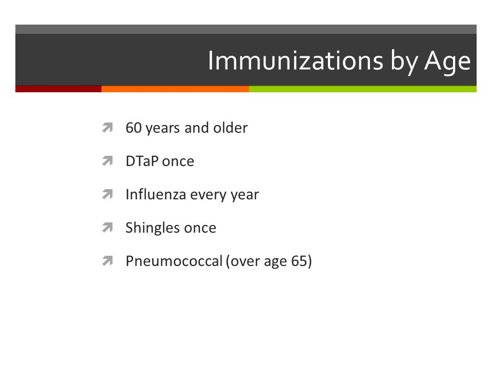 Immunizations by Age  60 years and older  DTaP once  Influenza every year  Shingles once  Pneumococcal (over age 65)