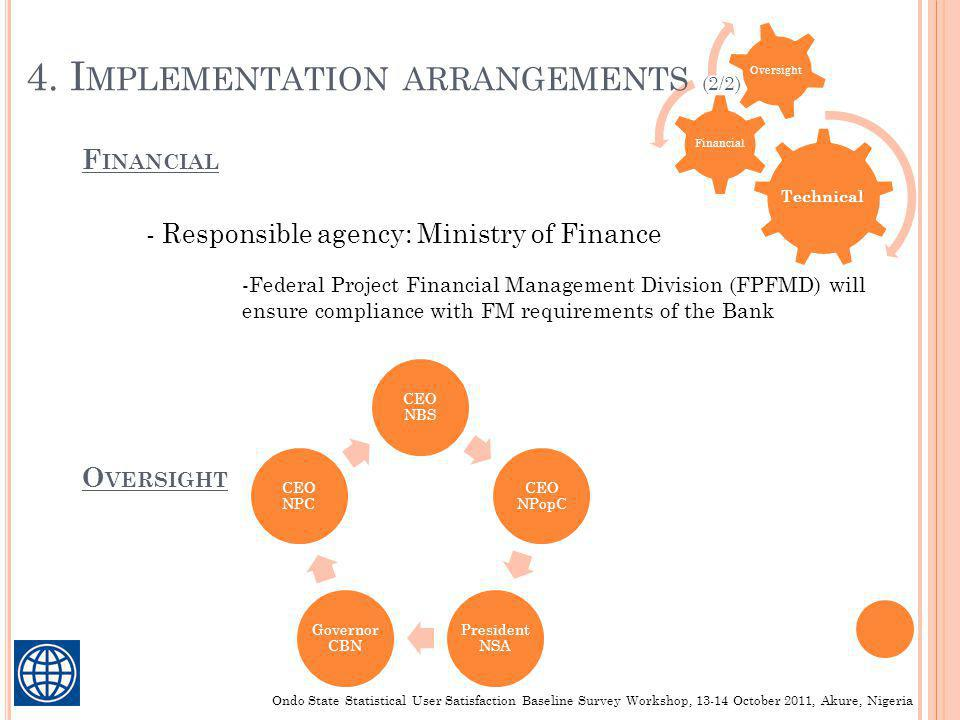 Technical Financial Oversight 4.