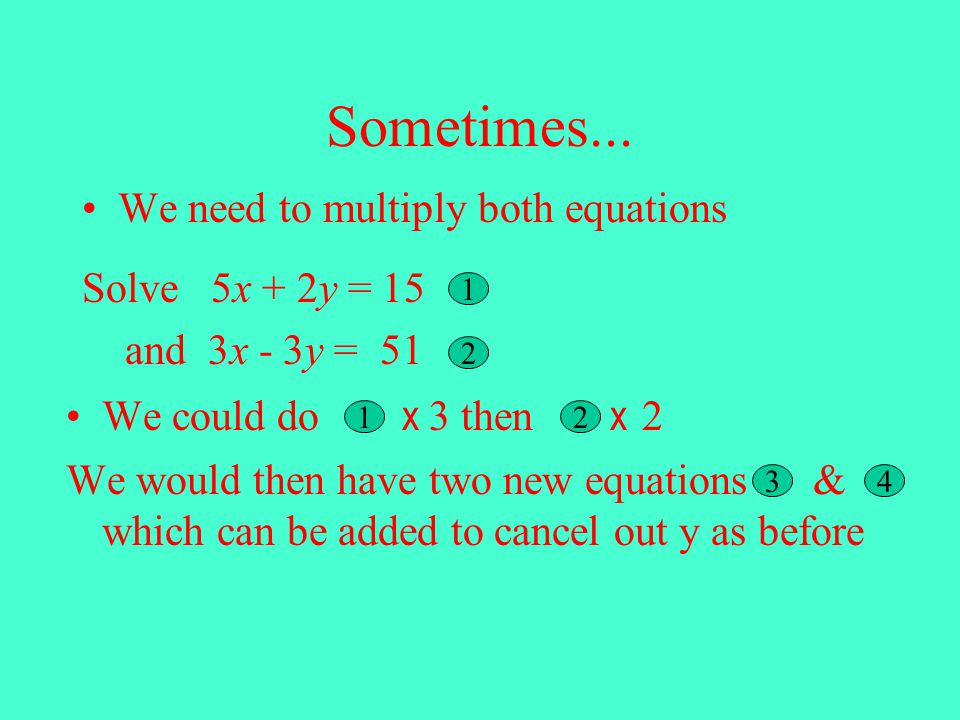 Different amounts of x and y Solve x + 2y = 11 and 3x + y = 18 Need either same number of x's or y's so gives 3x + 6y = 33 (SSS) 0 + 5y = 15 so y = 3 Sub y = 3 in Check in 3 x 5 + 3 = 18 x = 5 and y = 3 1 2 31 32 1 2 x 3 - x + 2 x 3 = 11 so x = 5