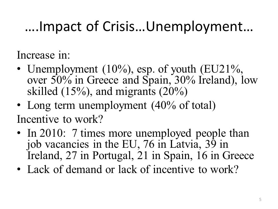 ….Impact of Crisis…Unemployment… Increase in: Unemployment (10%), esp.