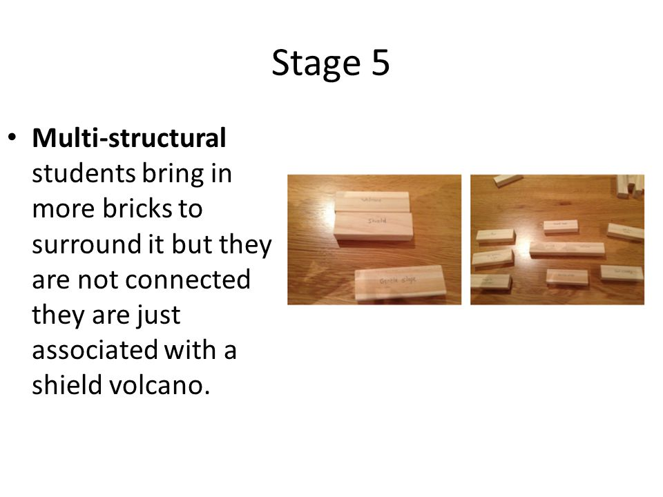 Stage 5 Multi-structural students bring in more bricks to surround it but they are not connected they are just associated with a shield volcano.