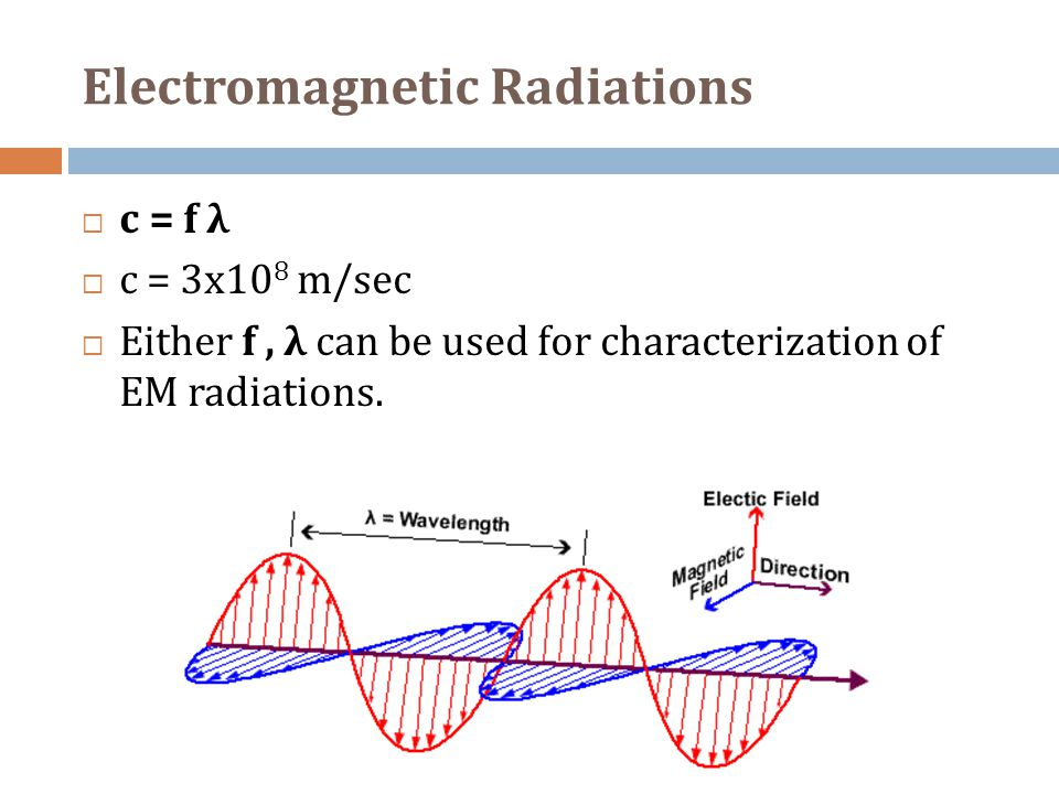 Electromagnetic Radiations  c = f λ  c = 3x10 8 m/sec  Either f, λ can be used for characterization of EM radiations.
