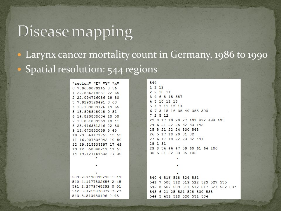 Larynx cancer mortality count in Germany, 1986 to 1990 Spatial resolution: 544 regions