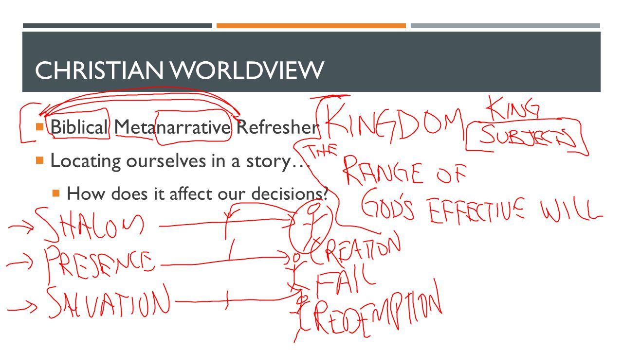 CHRISTIAN WORLDVIEW  Biblical Metanarrative Refresher  Locating ourselves in a story…  How does it affect our decisions