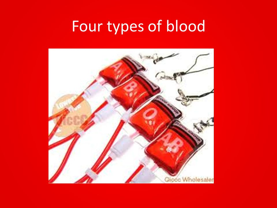 Four types of blood