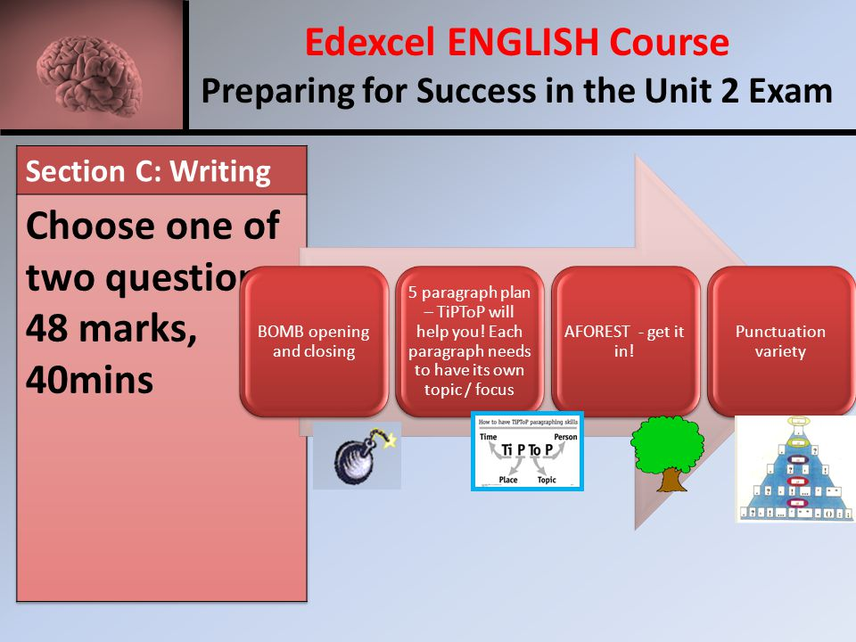 Edexcel ENGLISH Course Preparing for Success in the Unit 2 Exam BOMB opening and closing 5 paragraph plan – TiPToP will help you.