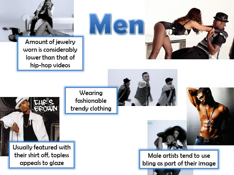 Male artists tend to use bling as part of their image Usually featured with their shirt off, topless appeals to glaze Amount of jewelry worn is considerably lower than that of hip-hop videos Wearing fashionable trendy clothing