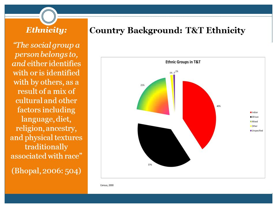 Country Background: T&T Ethnicity Ethnicity: The social group a person belongs to, and either identifies with or is identified with by others, as a result of a mix of cultural and other factors including language, diet, religion, ancestry, and physical textures traditionally associated with race (Bhopal, 2006: 504)
