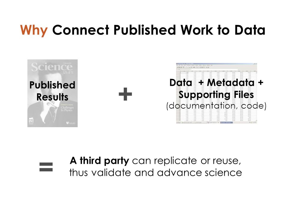 Why Connect Published Work to Data Data + Metadata + Supporting Files (documentation, code) + Published Results A third party can replicate or reuse, thus validate and advance science =