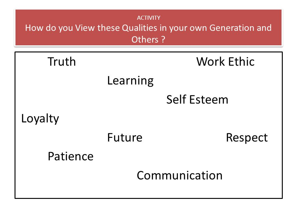 ACTIVITY How do you View these Qualities in your own Generation and Others .