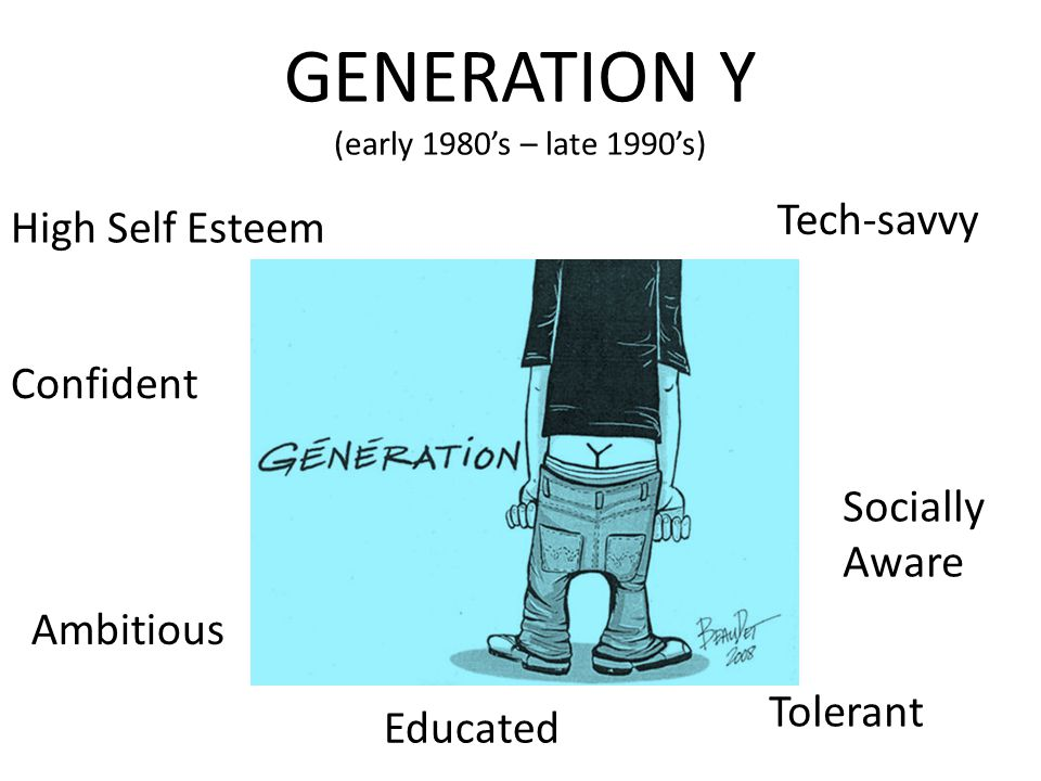 GENERATION Y (early 1980's – late 1990's) High Self Esteem Confident Educated Ambitious Tolerant Tech-savvy Socially Aware