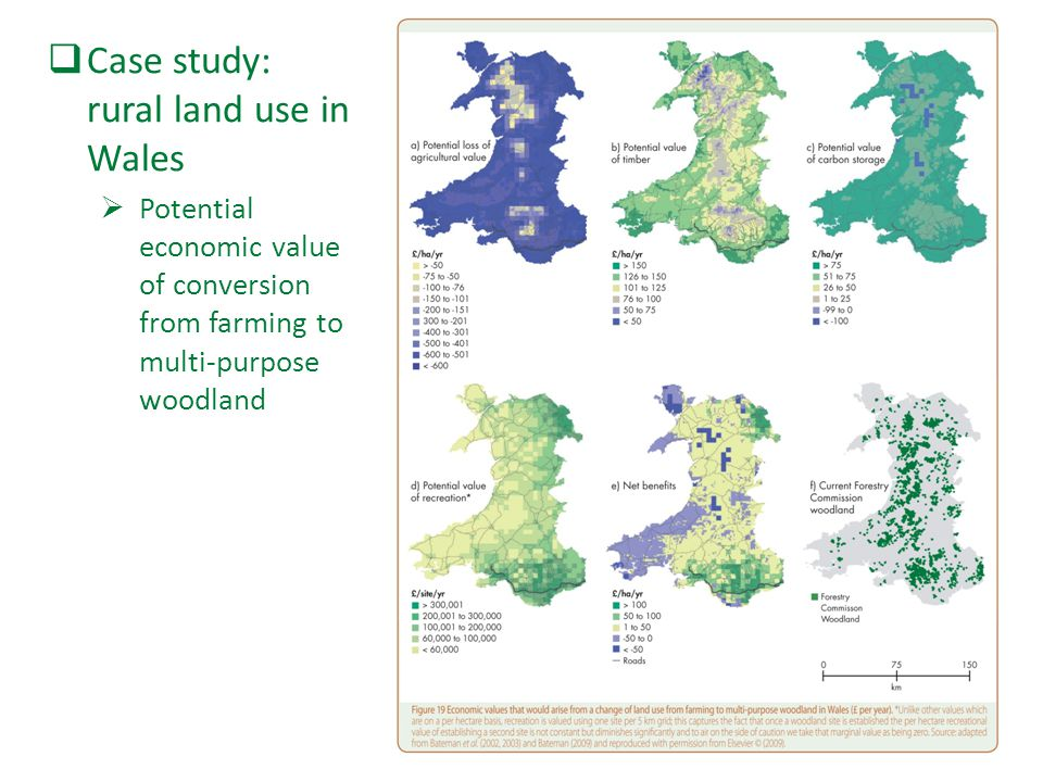  Case study: rural land use in Wales  Potential economic value of conversion from farming to multi-purpose woodland