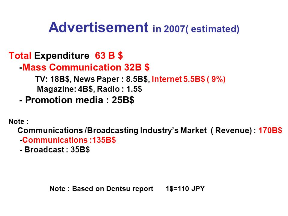 Advertisement in 2007( estimated) Total Expenditure 63 B $ -Mass Communication 32B $ TV: 18B$, News Paper : 8.5B$, Internet 5.5B$ ( 9%) Magazine: 4B$, Radio : 1.5$ - Promotion media : 25B$ Note : Communications /Broadcasting Industry's Market ( Revenue) : 170B$ -Communications :135B$ - Broadcast : 35B$ Note : Based on Dentsu report 1$=110 JPY
