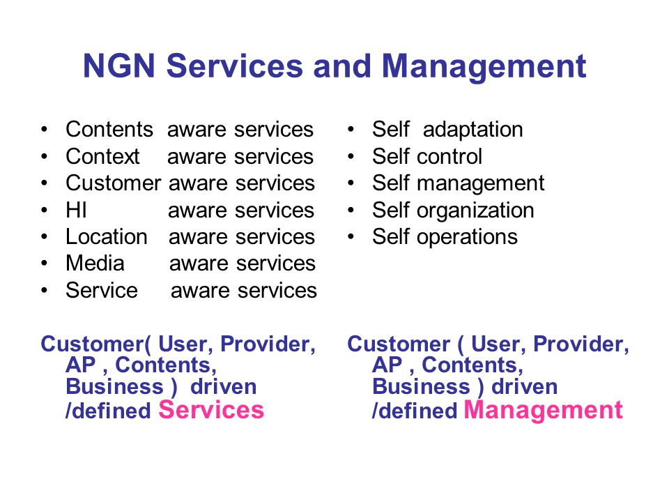 NGN Services and Management Contents aware services Context aware services Customer aware services HI aware services Location aware services Media aware services Service aware services Customer( User, Provider, AP, Contents, Business ) driven /defined Services Self adaptation Self control Self management Self organization Self operations Customer ( User, Provider, AP, Contents, Business ) driven /defined Management