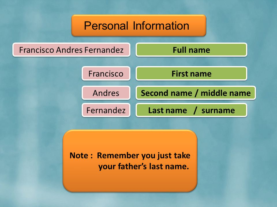 First name Personal Information Full name Second name / middle name Last name / surname Francisco Francisco Andres Fernandez Fernandez Andres Note : Remember you just take your father's last name.