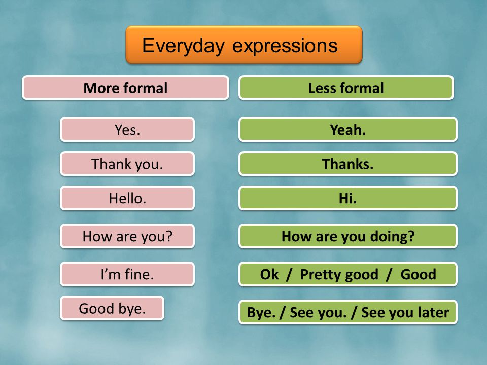Yeah. Everyday expressions Less formal Thanks. Hi.