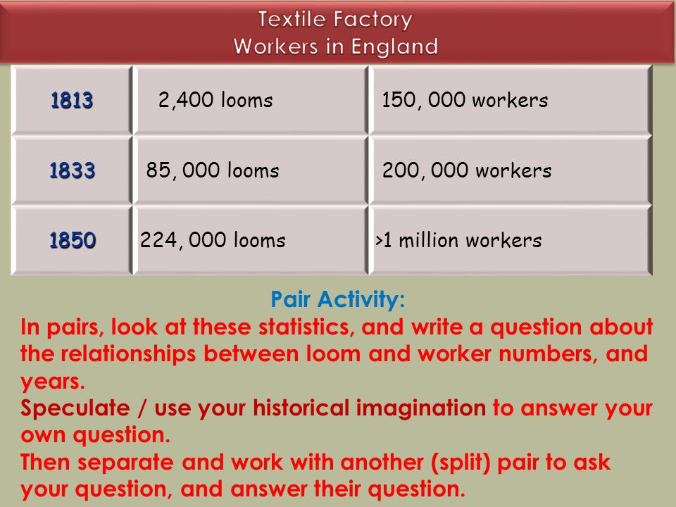 1813 2,400 looms 150, 000 workers1833 85, 000 looms 200, 000 workers 1850224, 000 looms>1 million workers Pair Activity: In pairs, look at these statistics, and write a question about the relationships between loom and worker numbers, and years.
