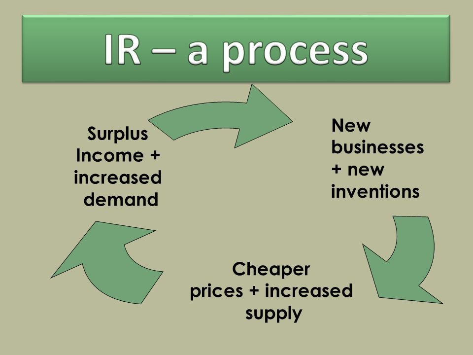 Cheaper prices + increased supply Surplus Income + increased demand New businesses + new inventions