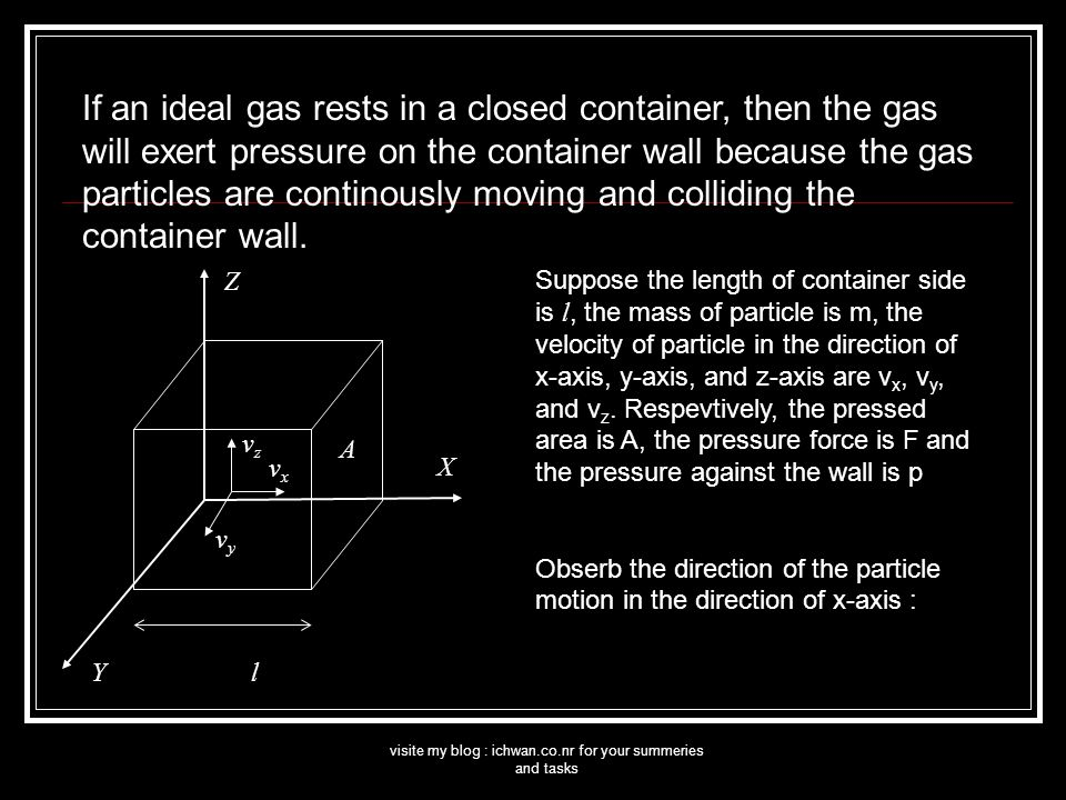 visite my blog : ichwan.co.nr for your summeries and tasks If an ideal gas rests in a closed container, then the gas will exert pressure on the container wall because the gas particles are continously moving and colliding the container wall.