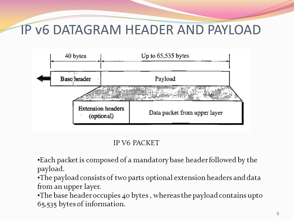 IP v6 DATAGRAM HEADER AND PAYLOAD 9 IP V6 PACKET Each packet is composed of a mandatory base header followed by the payload.