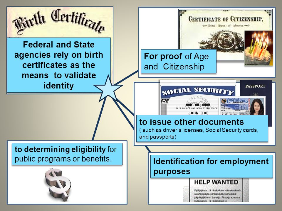 For proof of Age and Citizenship Federal and State agencies rely on birth certificates as the means to validate identity to issue other documents ( such as driver's licenses, Social Security cards, and passports) to issue other documents ( such as driver's licenses, Social Security cards, and passports) to determining eligibility for public programs or benefits.