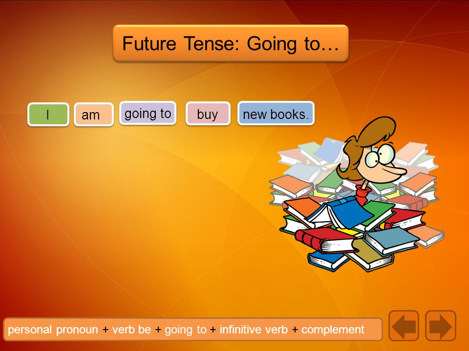 personal pronoun + verb be + going to + infinitive verb + complement Future Tense: Going to… I buy new books.
