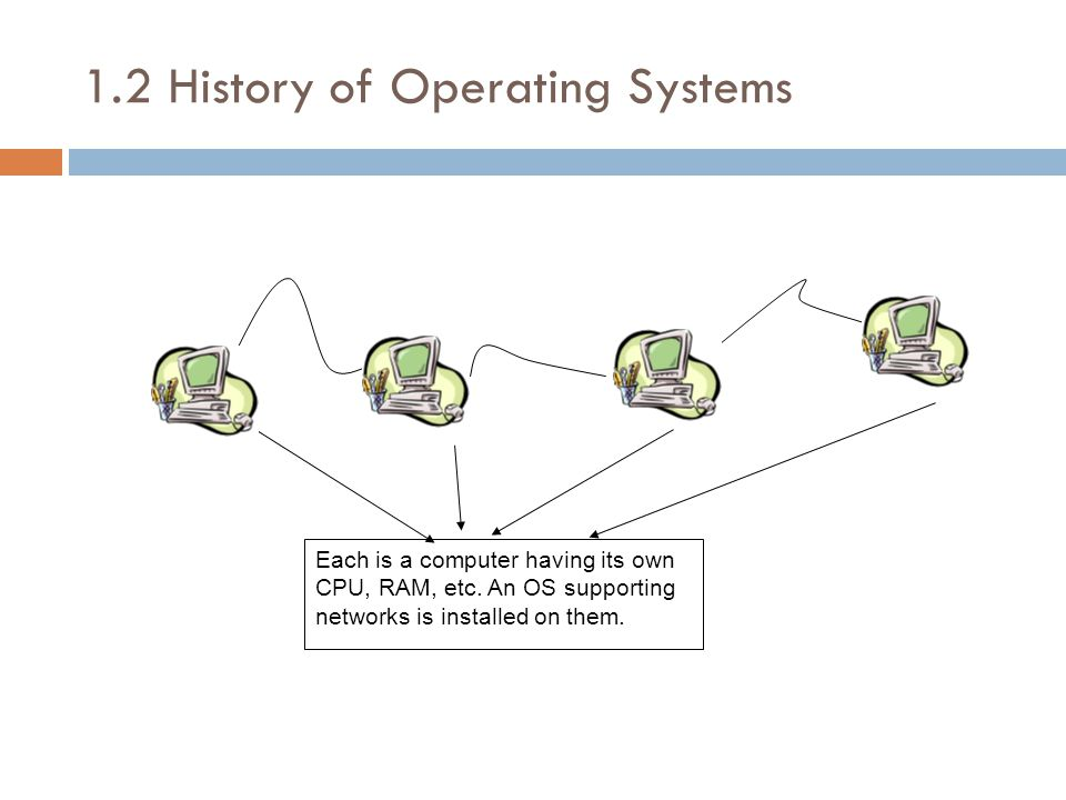 1.2 History of Operating Systems Each is a computer having its own CPU, RAM, etc.