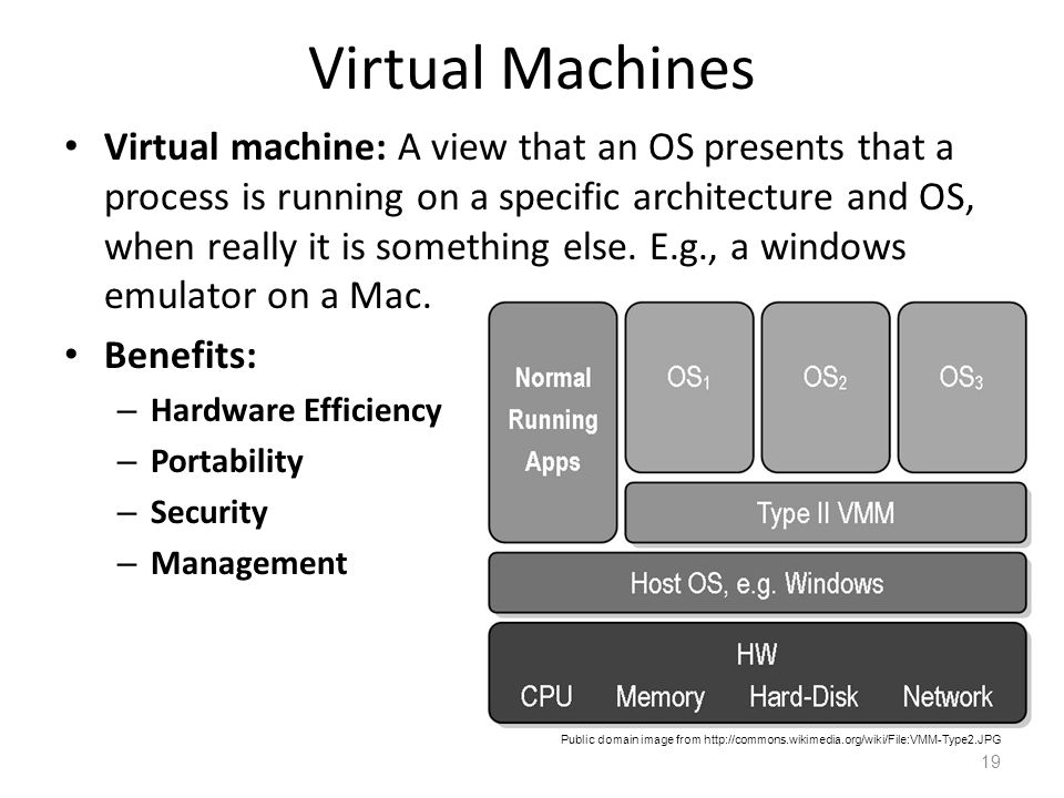 Virtual Machines Virtual machine: A view that an OS presents that a process is running on a specific architecture and OS, when really it is something else.