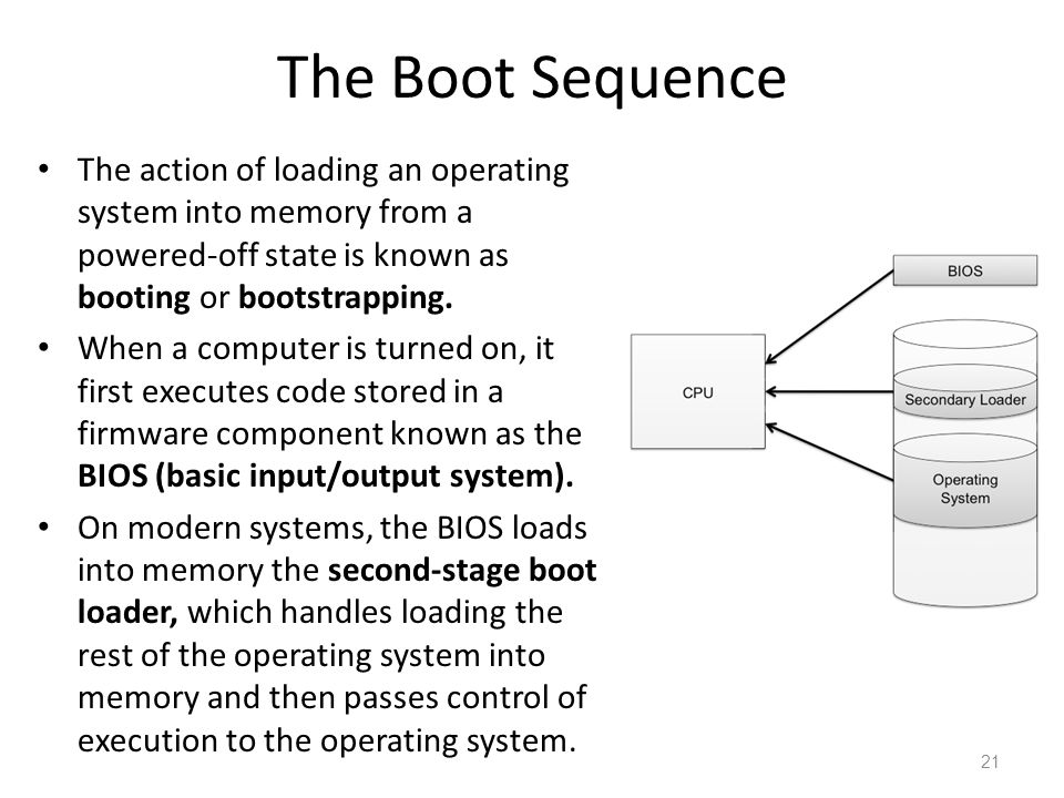 The Boot Sequence The action of loading an operating system into memory from a powered-off state is known as booting or bootstrapping.