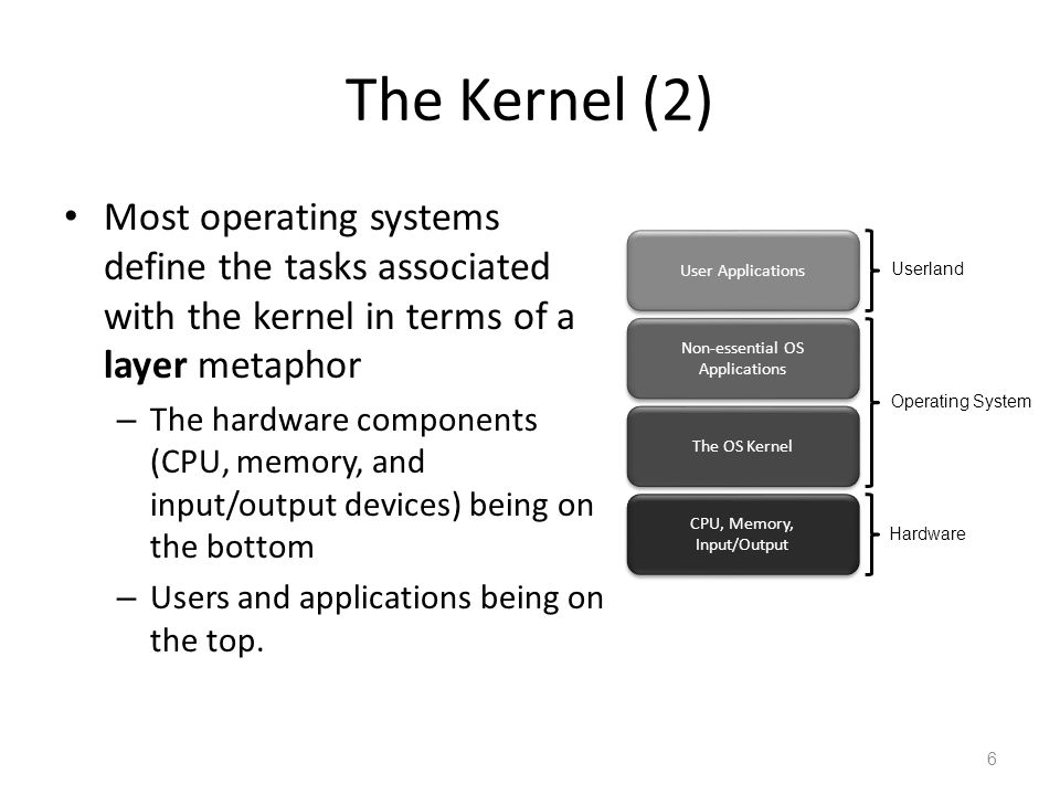 The Kernel (2) Most operating systems define the tasks associated with the kernel in terms of a layer metaphor – The hardware components (CPU, memory, and input/output devices) being on the bottom – Users and applications being on the top.