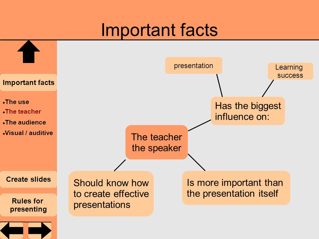 Important facts Create slides Rules for presenting The use The teacher The audience Visual / auditive Has the biggest influence on: Is more important than the presentation itself Should know how to create effective presentations The teacher the speaker presentation Learning success