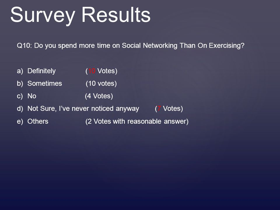 Survey Results Q10: Do you spend more time on Social Networking Than On Exercising.