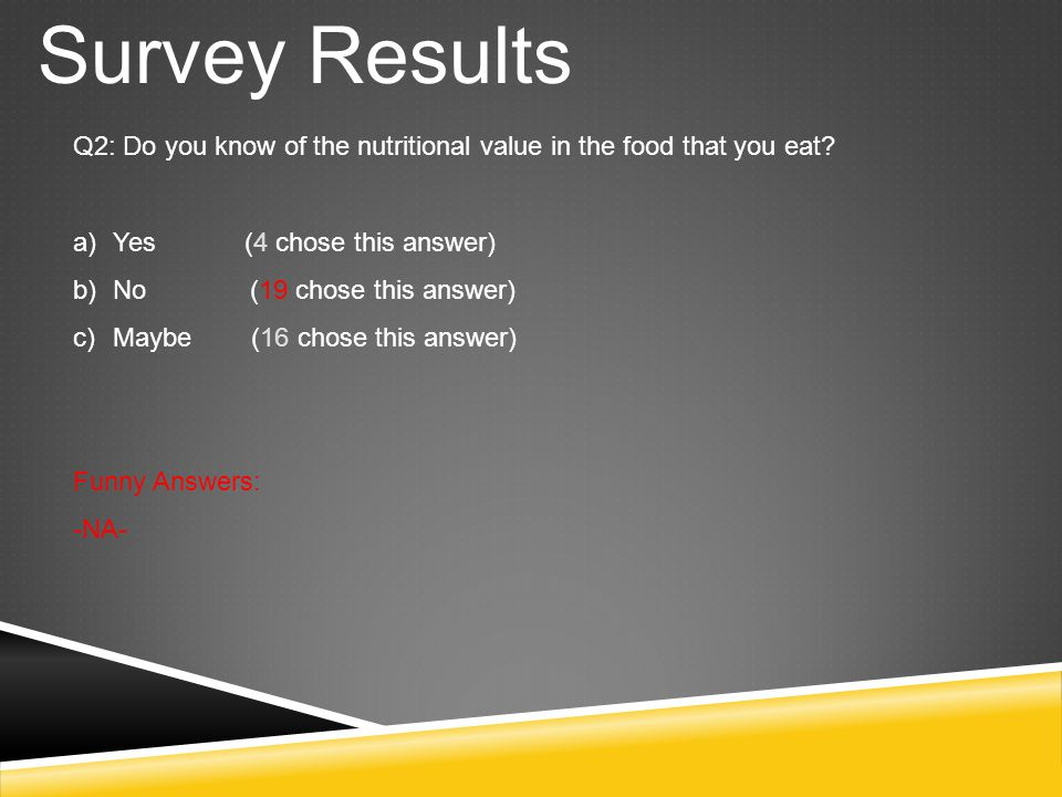 Survey Results Q2: Do you know of the nutritional value in the food that you eat.