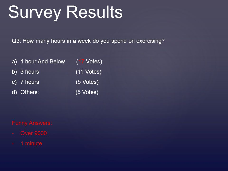 Q3: How many hours in a week do you spend on exercising.