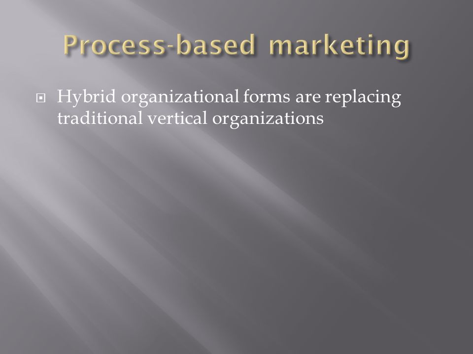  Hybrid organizational forms are replacing traditional vertical organizations