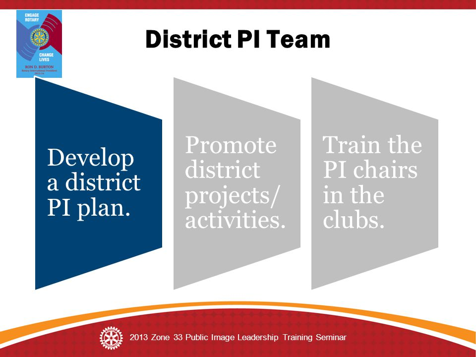 District PI Team Develop a district PI plan. Promote district projects/ activities.