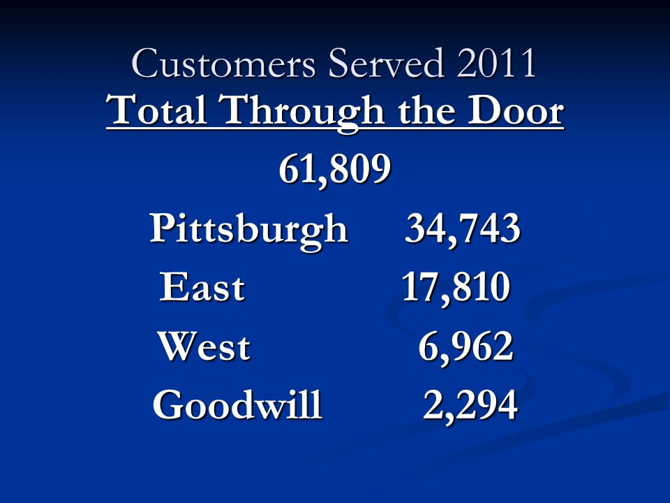 Customers Served 2011 Total Through the Door 61,809 Pittsburgh 34,743 East 17,810 West 6,962 Goodwill 2,294