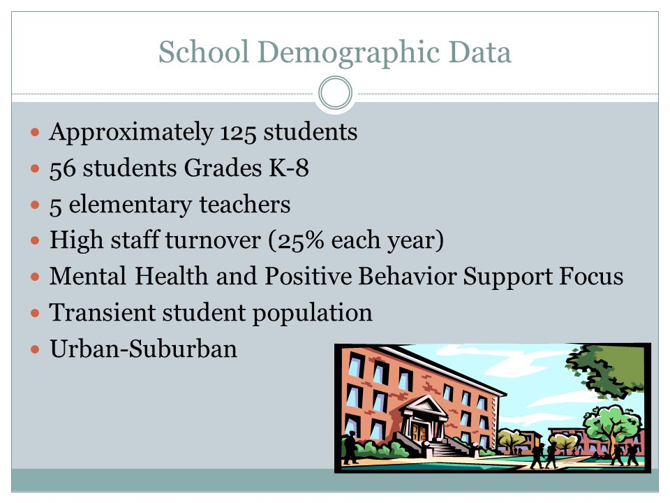 School Demographic Data Approximately 125 students 56 students Grades K-8 5 elementary teachers High staff turnover (25% each year) Mental Health and Positive Behavior Support Focus Transient student population Urban-Suburban