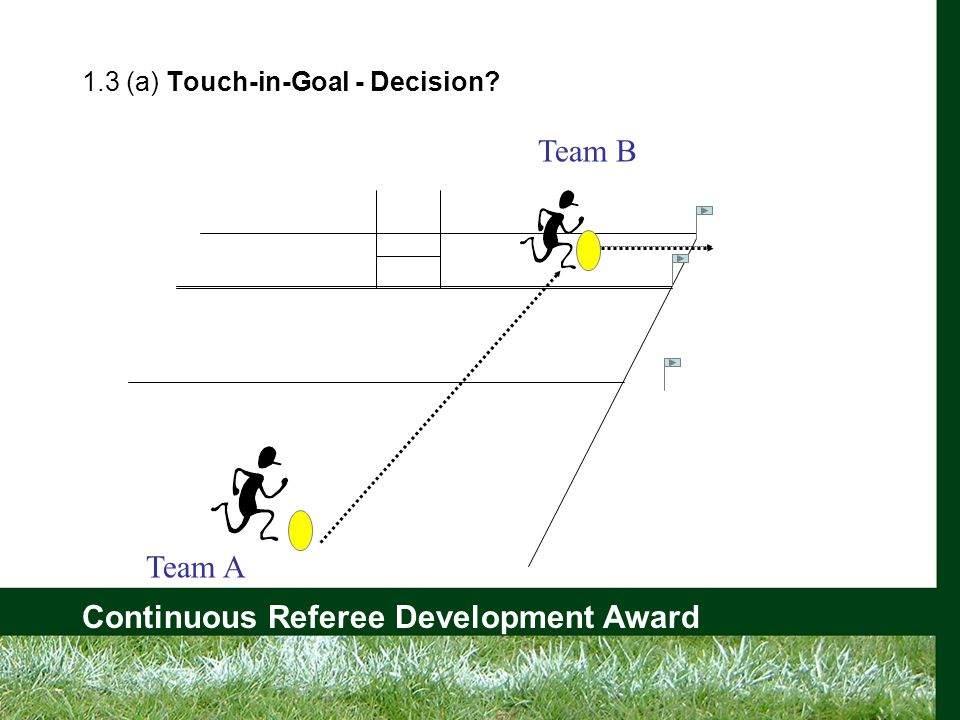 Continuous Referee Development Award 1.3 (a) Touch-in-Goal - Decision Team A Team B