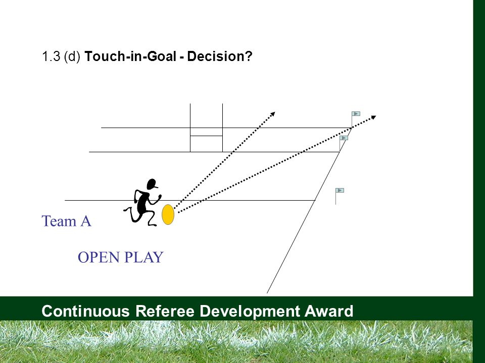 Continuous Referee Development Award 1.3 (d) Touch-in-Goal - Decision OPEN PLAY Team A